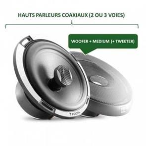 comment choisir ses haut parleurs de voiture feu vert. Black Bedroom Furniture Sets. Home Design Ideas